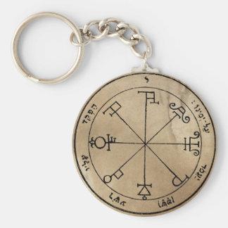 Sixth Pentacle of Saturn Keychain