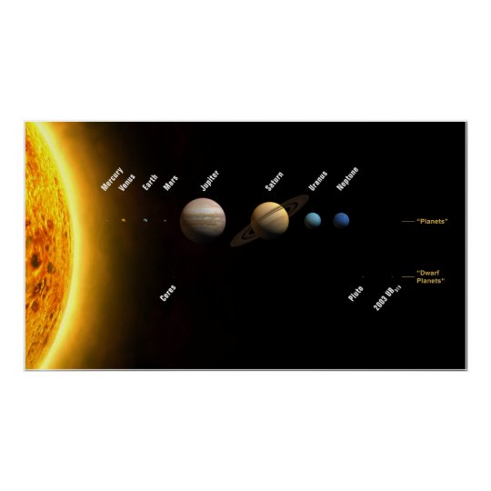 Size Chart of Planets & Sun in our Solar System