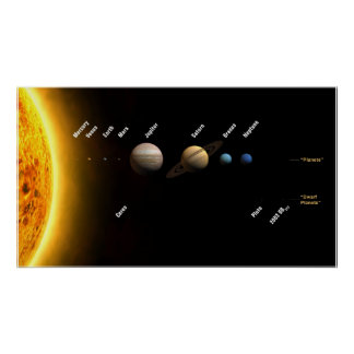 Size Chart of Planets & Sun in our Solar System Poster