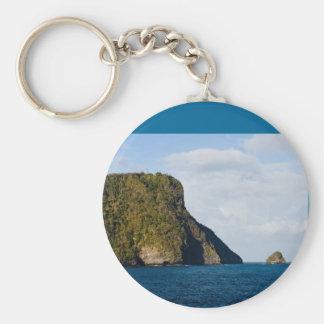size down the islands keychain