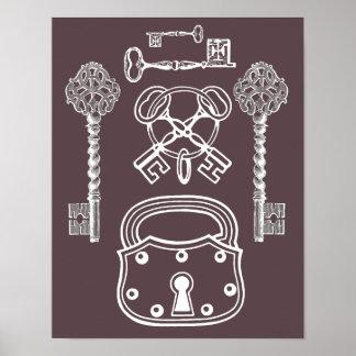 Skeleton Keys & Lock Posters