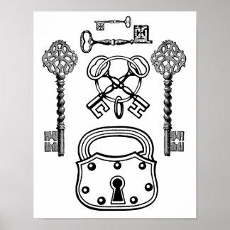 Skeleton Keys & Lock Poster