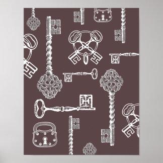 Skeleton Keys & Locks Print