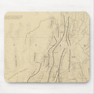 Sketch Map showing The Faults Mousepads