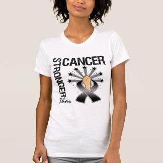 Skin Cancer - Stronger Than Cancer Tank
