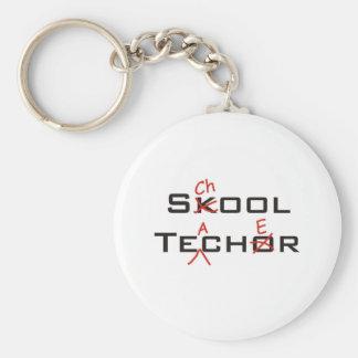 Skool Techor Llavero