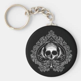 Skull Ace of Spades Keychain