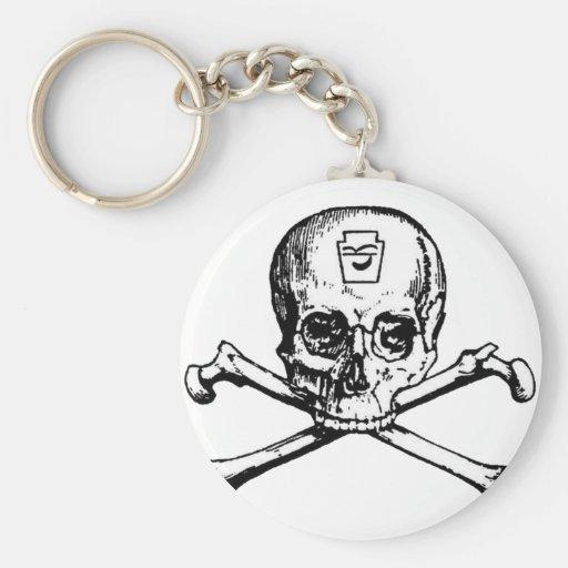 Skull and Bones - Secret Society Keychains