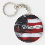 Skull keychain (America)