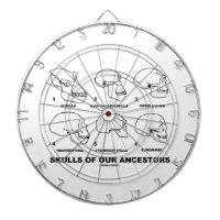 Skulls Of Our Ancestors (Six Skulls Evolution) Dart Board