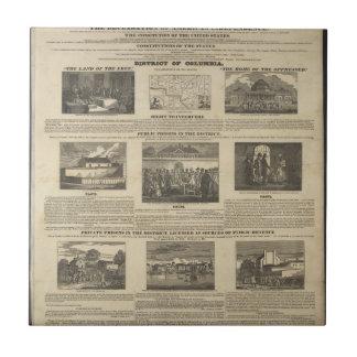SLAVE MARKET OF AMERICA 1836 Broadside Small Square Tile
