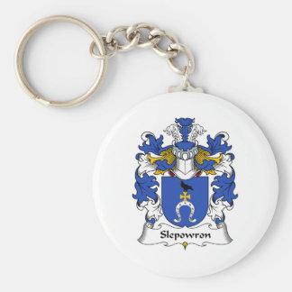 Slepowron Family Crest Basic Round Button Keychain