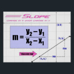 """Slope Poster<br><div class=""""desc"""">Put the Slope formula on your classroom wall! Great for Algebra,  Geometry,  and Precalculus classes!</div>"""