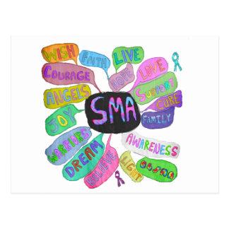 SMA Empowerment Postcard