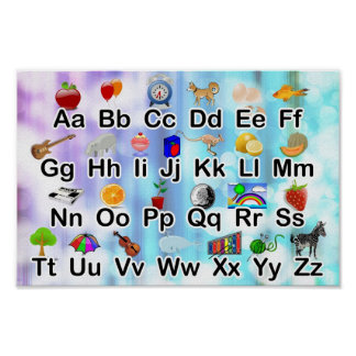 Small ABC Alphabet Poster with Elementary Graphics