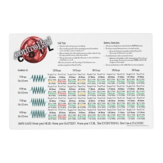 Small Coil Building Mat with Coil Info Laminated Place Mat
