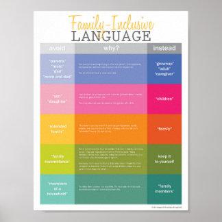 Small Family Inclusive Language Guide (Matte) Poster