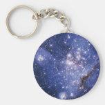 Small Magellanic Cloud Keychain