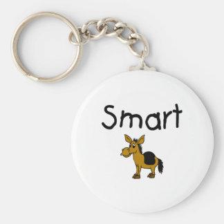 Smart Llavero Personalizado