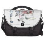 Smart Phone Cartoon-Thumbprint Commuter Bags