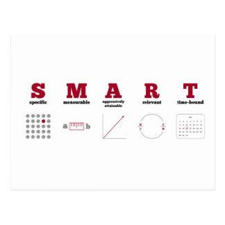 SMART POSTCARD