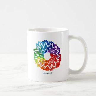 smile people coffee mug