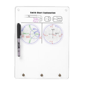 Smith Chart Explanation Diagram Dry Erase Board