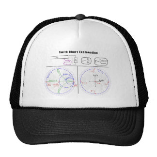 Smith Chart Explanation Diagram Trucker Hat