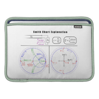 Smith Chart Explanation Diagram MacBook Air Sleeves