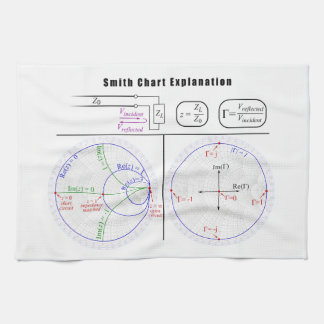 Smith Chart Explanation Diagram Towel