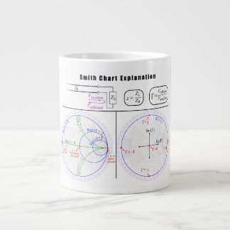 Smith Chart Explanation Diagram Large Coffee Mug