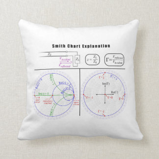 Smith Chart Explanation Diagram Pillow