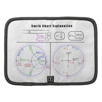 Smith Chart Explanation Diagram Organizers