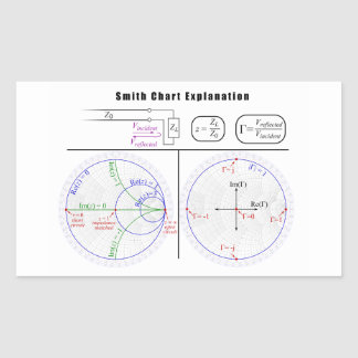Smith Chart Explanation Diagram Rectangular Sticker