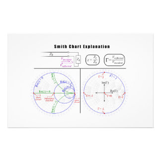 Smith Chart Explanation Diagram Stationery Design