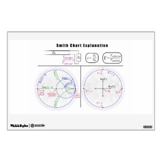 Smith Chart Explanation Diagram Wall Decal