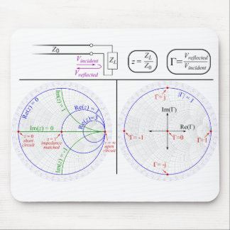 Smith Chart Explanation Mouse Pad