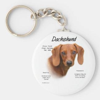 Smooth Dachshund Meet the Breed Keychain