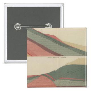 Smuggler Mountain Sheet 3 Pinback Button