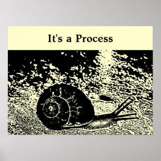 Snail -- It's a Process Poster