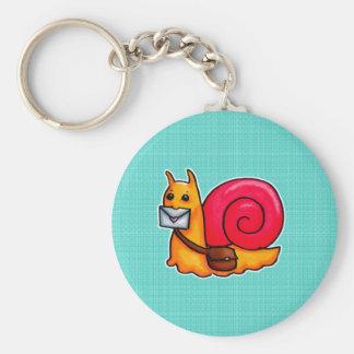 Snail mail basic round button keychain