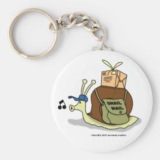 Snail Mail Keychain