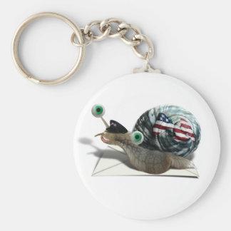 Snail mail llavero redondo tipo pin