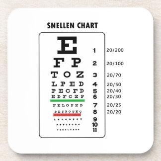 Snellen Chart (Eye Exam Chart) Coasters
