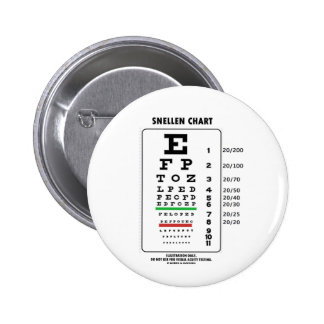 Snellen Chart (Medical Visual Acuity Testing) Buttons