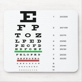 Snellen Eye Chart Mousepad