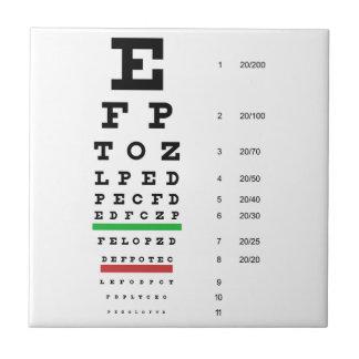 Snellen Eye Chart Tile