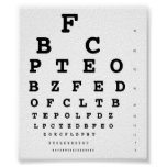Snellen eye test chart poster