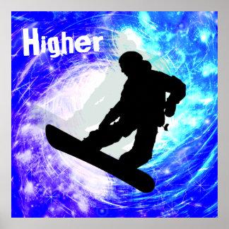 Snowboarder en la desorientación poster