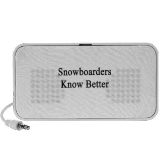 Snowboarders Know Better PC Speakers